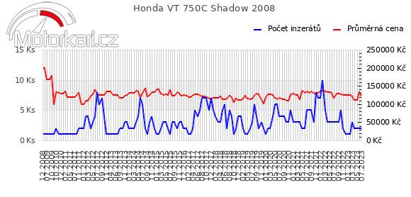 Honda VT 750C Shadow 2008