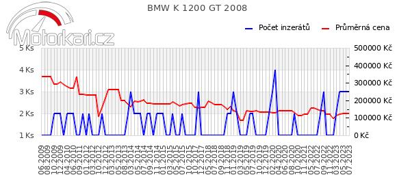 BMW K 1200 GT 2008
