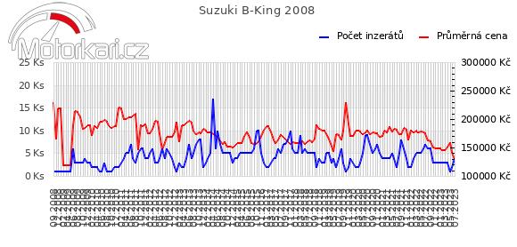 Suzuki B-King 2008