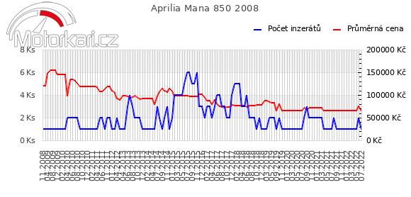 Aprilia Mana 850 2008