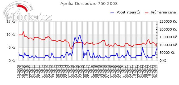Aprilia Dorsoduro 750 2008
