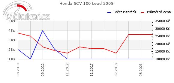 Honda SCV 100 Lead 2008