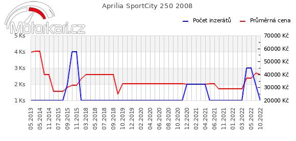 Aprilia SportCity 250 2008