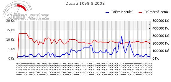 Ducati 1098 S 2008