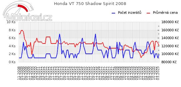 Honda VT 750 Shadow Spirit 2008