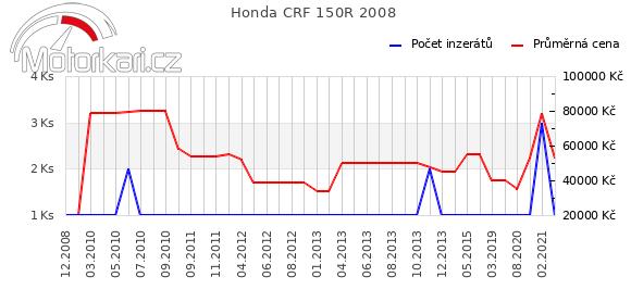 Honda CRF 150R 2008