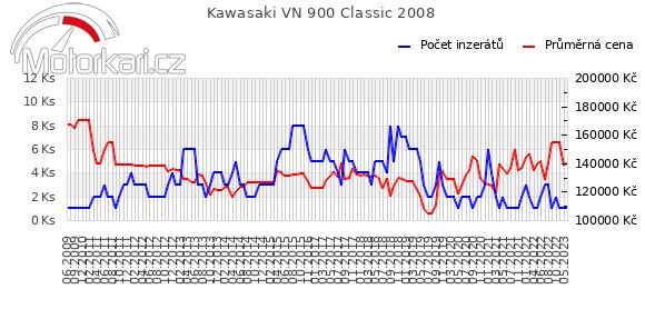 Kawasaki VN 900 Classic 2008