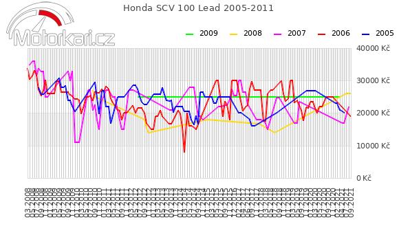 Honda SCV 100 Lead 2005-2011