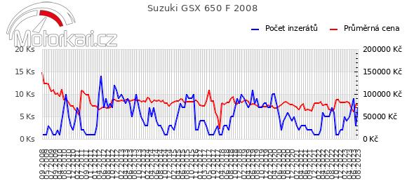 Suzuki GSX 650 F 2008