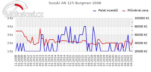 Suzuki AN 125 Burgman 2008