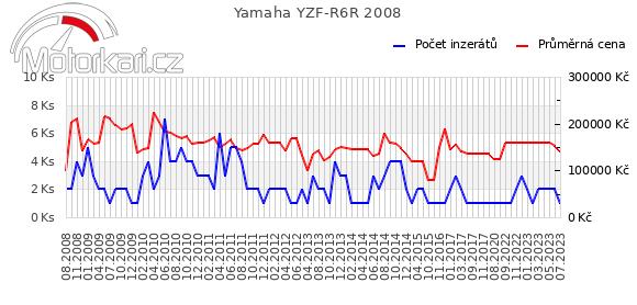 Yamaha YZF-R6R 2008