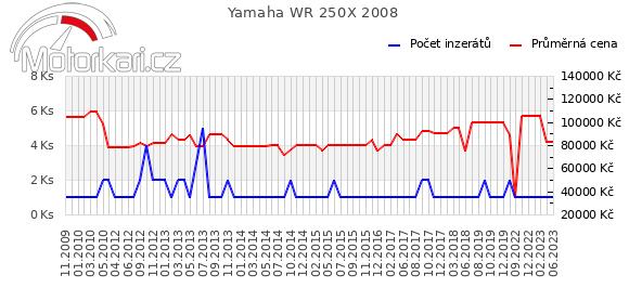 Yamaha WR 250X 2008