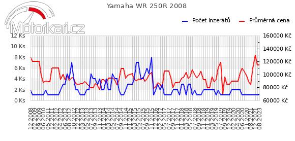 Yamaha WR 250R 2008