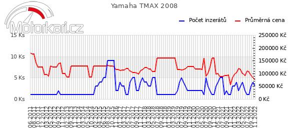 Yamaha T-max 2008