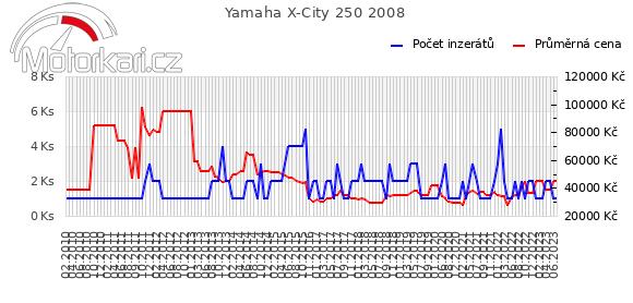 Yamaha X-City 250 2008
