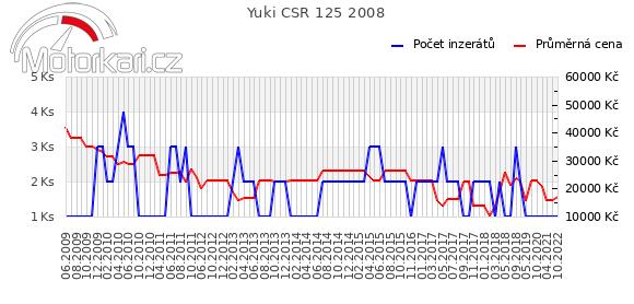 Yuki CSR 125 2008