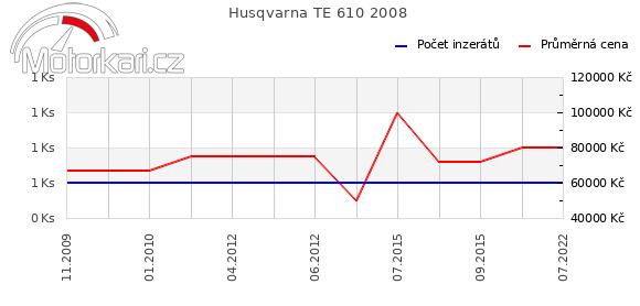 Husqvarna TE 610 2008