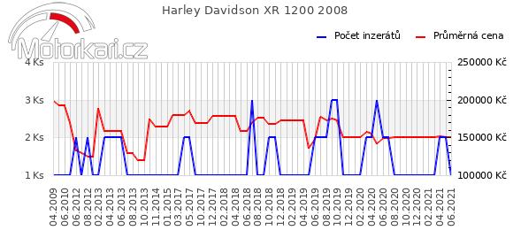 Harley Davidson XR 1200 2008
