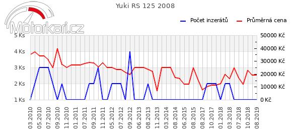 Yuki RS 125 2008