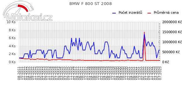 BMW F 800 ST 2008