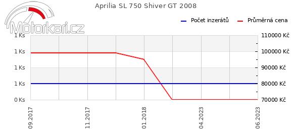 Aprilia SL 750 Shiver GT 2008