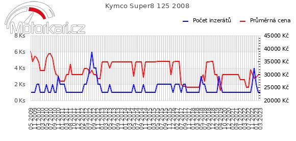 Kymco Super8 125 2008