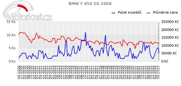 BMW F 650 GS 2008