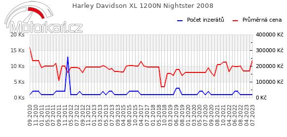 Harley Davidson XL 1200N Nightster 2008