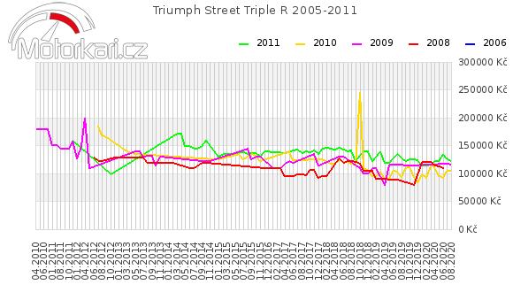 Triumph Street Triple R 2005-2011