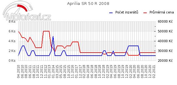 Aprilia SR 50 R 2008