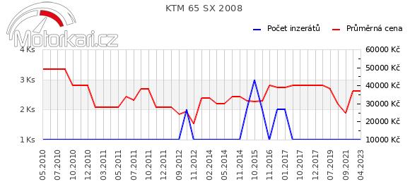 KTM 65 SX 2008