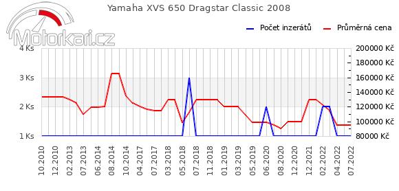 Yamaha XVS 650 Dragstar Classic 2008