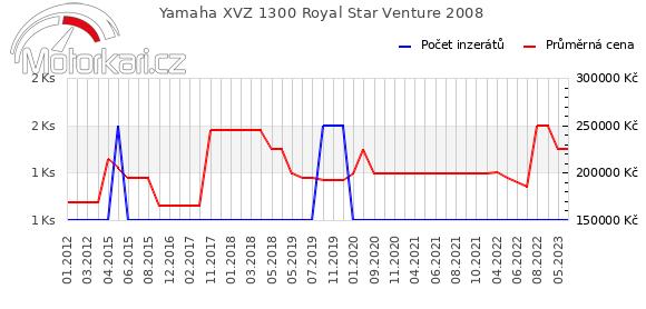 Yamaha XVZ 1300 Royal Star Venture 2008