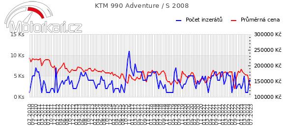KTM 990 Adventure / S 2008