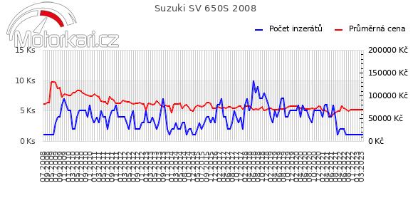 Suzuki SV 650S 2008