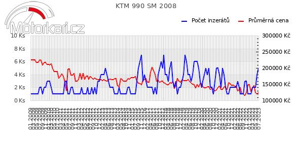 KTM 990 SM 2008