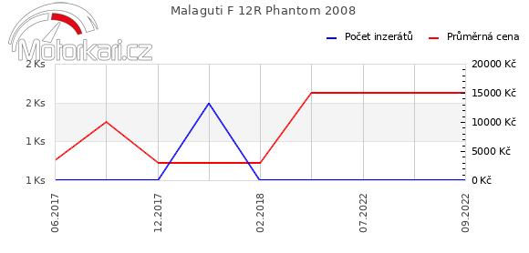 Malaguti F 12R Phantom 2008