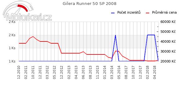 Gilera Runner 50 SP 2008