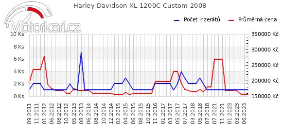 Harley Davidson XL 1200C Custom 2008