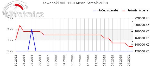 Kawasaki VN 1600 Mean Streak 2008