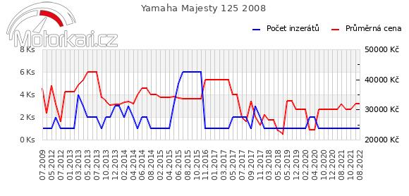 Yamaha Majesty 125 2008