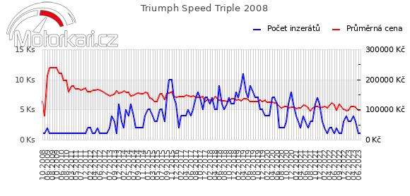 Triumph Speed Triple 2008