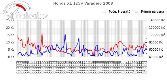 Honda XL 125V Varadero 2008