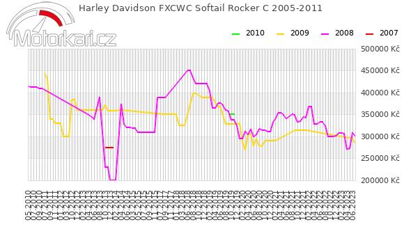 Harley Davidson FXCWC Softail Rocker C 2005-2011
