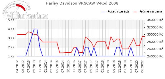 Harley Davidson VRSCAW V-Rod 2008