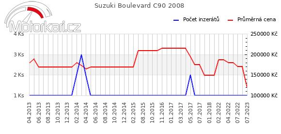 Suzuki Boulevard C90 2008