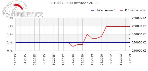Suzuki C1500 Intruder 2008