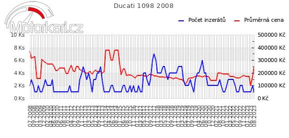 Ducati 1098 2008