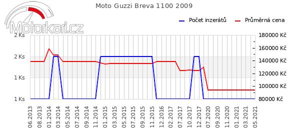 Moto Guzzi Breva 1100 2009