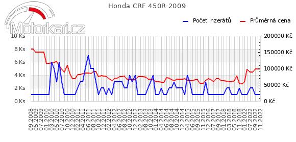 Honda CRF 450R 2009